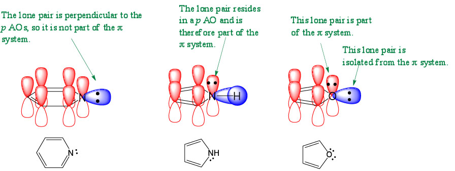Lone Pair Aromatic Ring Structure Explain